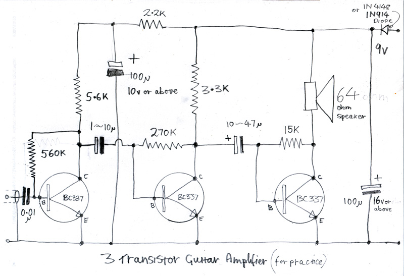 home transistor hfe or gain does more to affect input impedance of an amplifier than make what it s working in louder electric guitars have inbuilt volume tone